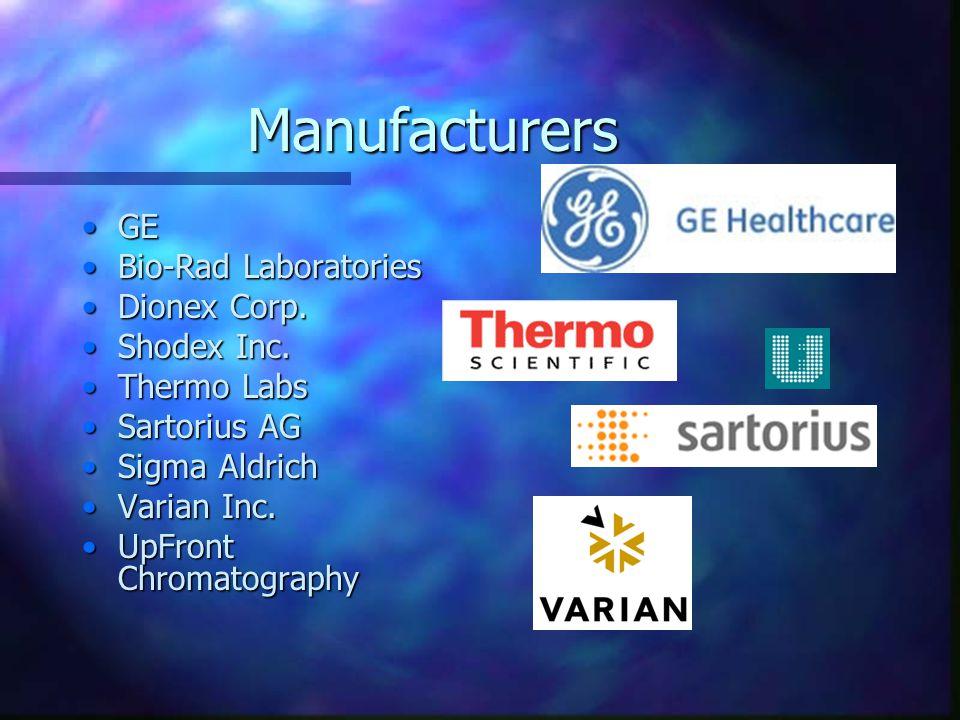 Manufacturers GEGE Bio-Rad LaboratoriesBio-Rad Laboratories Dionex Corp.Dionex Corp.