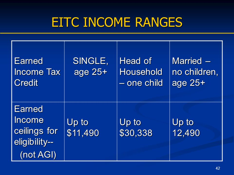 42 EITC INCOME RANGES Earned Income Tax Credit SINGLE, age 25+ Head of Household – one child Married – no children, age 25+ Earned Income ceilings for