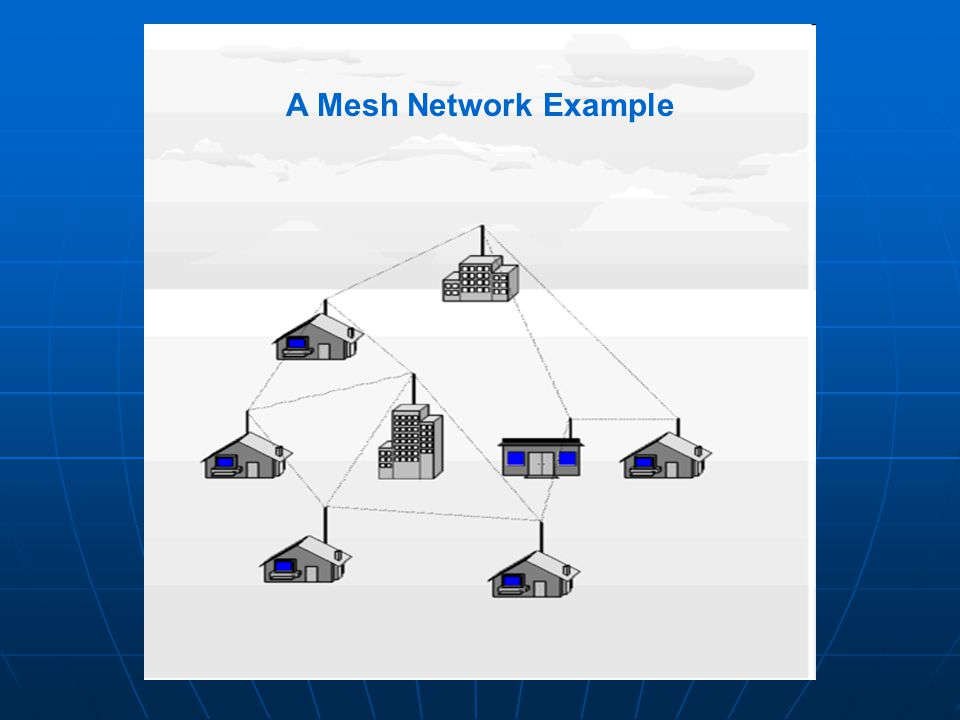 A Mesh Network Example