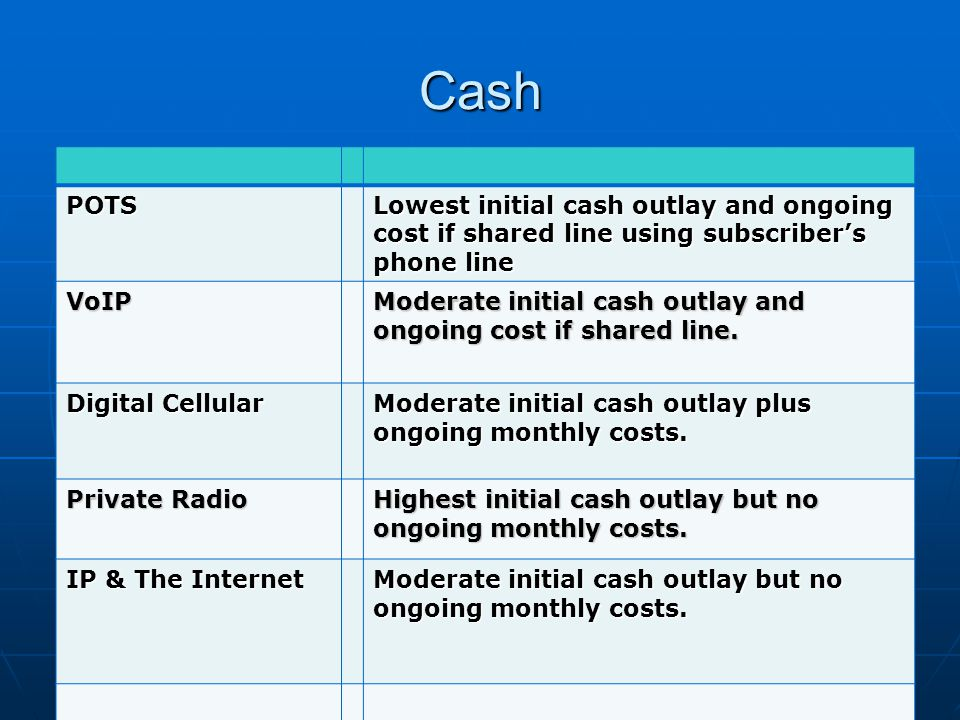 DRAFT 5/5/1180 Cash POTS Lowest initial cash outlay and ongoing cost if shared line using subscriber's phone line VoIP Moderate initial cash outlay and ongoing cost if shared line.
