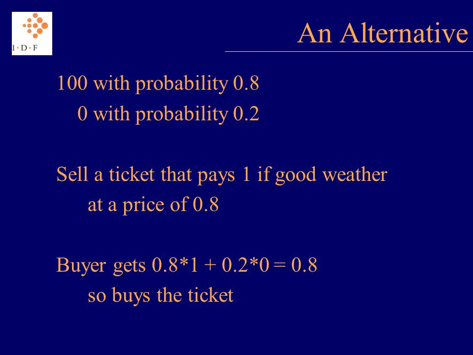 An Alternative 100 with probability 0.8 0 with probability 0.2 Sell a ticket that pays 1 if good weather at a price of 0.8 Buyer gets 0.8*1 + 0.2*0 = 0.8 so buys the ticket