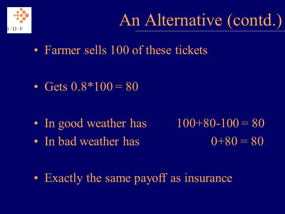 Alternative is Better…….