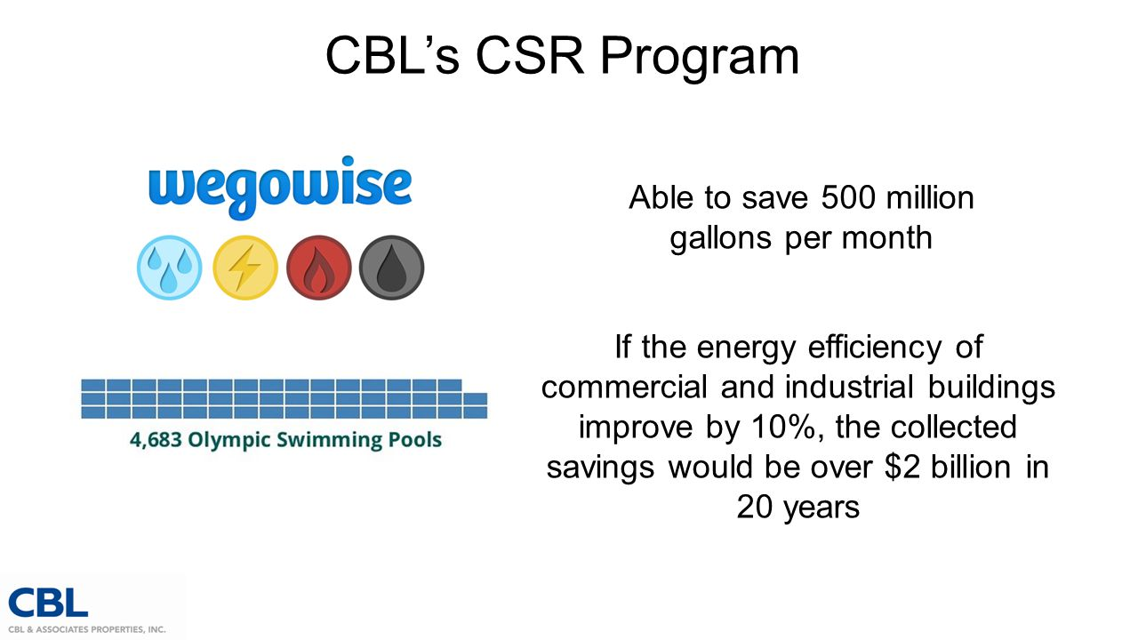 Able to save 500 million gallons per month If the energy efficiency of commercial and industrial buildings improve by 10%, the collected savings would be over $2 billion in 20 years CBL's CSR Program