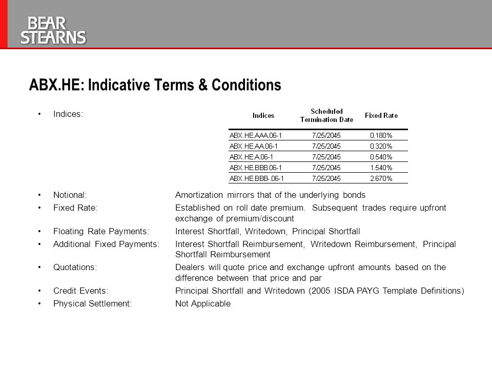 ABX.HE: Indicative Terms & Conditions Indices: Notional:Amortization mirrors that of the underlying bonds Fixed Rate:Established on roll date premium.