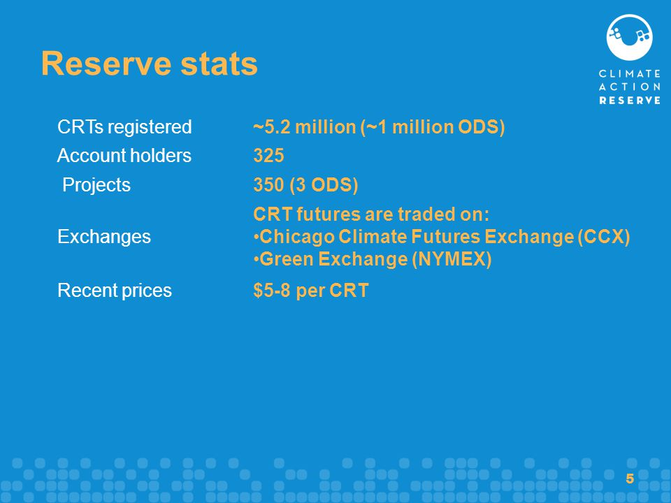 5 Reserve stats CRTs registered~5.2 million (~1 million ODS) Account holders325 Projects350 (3 ODS) Exchanges CRT futures are traded on: Chicago Clima