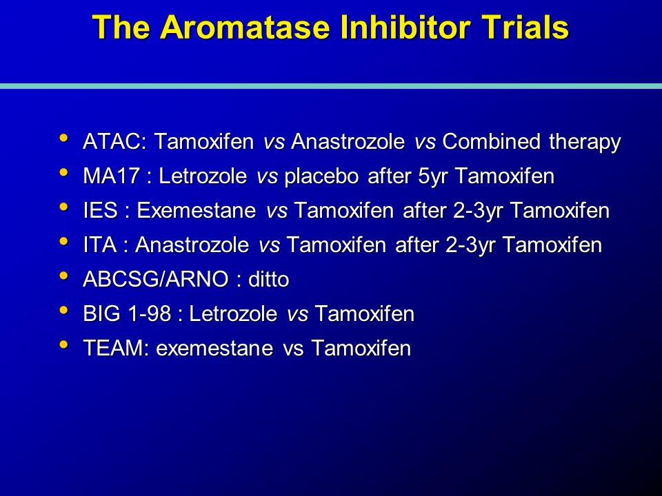 The Aromatase Inhibitor Trials ATAC: Tamoxifen vs Anastrozole vs Combined therapy ATAC: Tamoxifen vs Anastrozole vs Combined therapy MA17 : Letrozole vs placebo after 5yr Tamoxifen MA17 : Letrozole vs placebo after 5yr Tamoxifen IES : Exemestane vs Tamoxifen after 2-3yr Tamoxifen IES : Exemestane vs Tamoxifen after 2-3yr Tamoxifen ITA : Anastrozole vs Tamoxifen after 2-3yr Tamoxifen ITA : Anastrozole vs Tamoxifen after 2-3yr Tamoxifen ABCSG/ARNO : ditto ABCSG/ARNO : ditto BIG 1-98 : Letrozole vs Tamoxifen BIG 1-98 : Letrozole vs Tamoxifen TEAM: exemestane vs Tamoxifen TEAM: exemestane vs Tamoxifen
