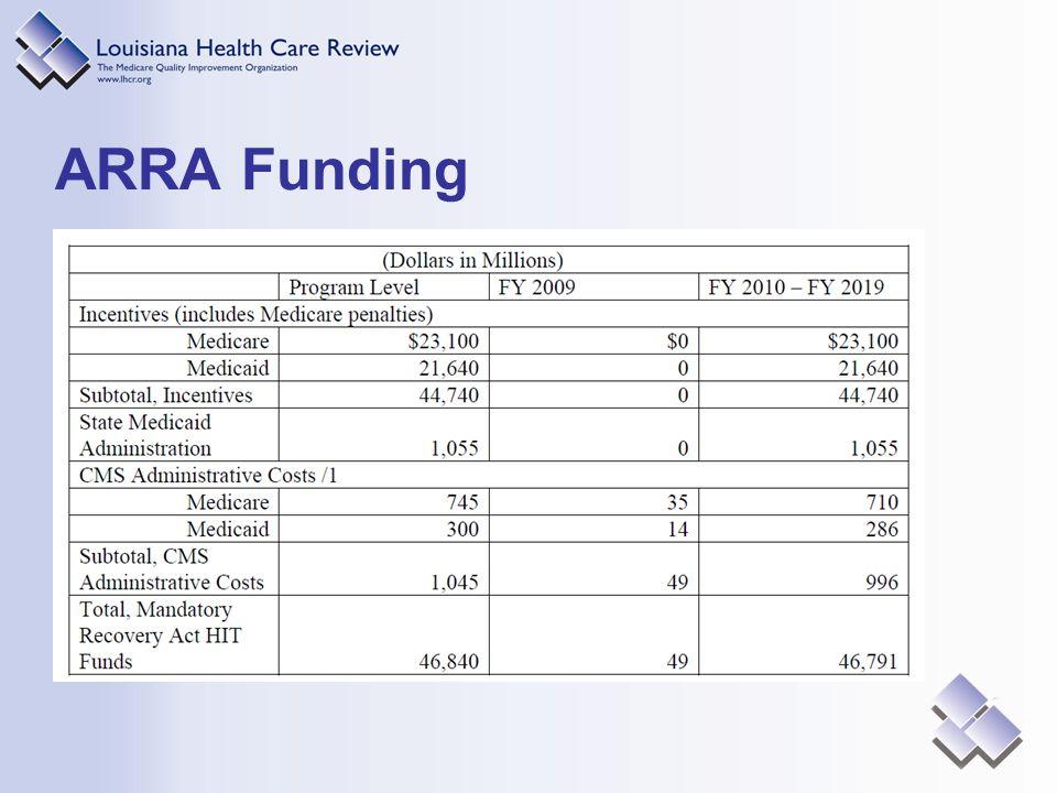 ARRA Funding