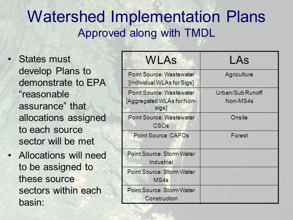Watershed Implementation Plans Approved along with TMDL States must develop Plans to demonstrate to EPA reasonable assurance that allocations assigned to each source sector will be met Allocations will need to be assigned to these source sectors within each basin: WLAsLAs Point Source: Wastewater [Individual WLAs for Sigs] Agriculture Point Source: Wastewater [Aggregated WLAs for Non- sigs] Urban/Sub Runoff Non-MS4s Point Source: Wastewater CSOs Onsite Point Source: CAFOsForest Point Source: Storm Water Industrial Point Source: Storm Water MS4s Point Source: Storm Water Construction
