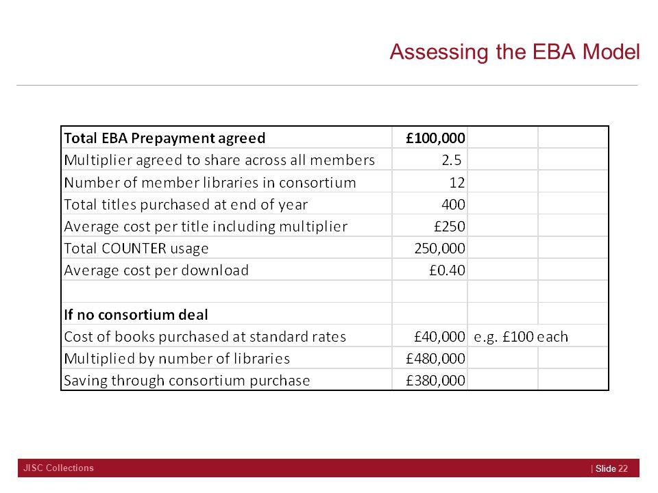 JISC Collections Assessing the EBA Model | Slide 22