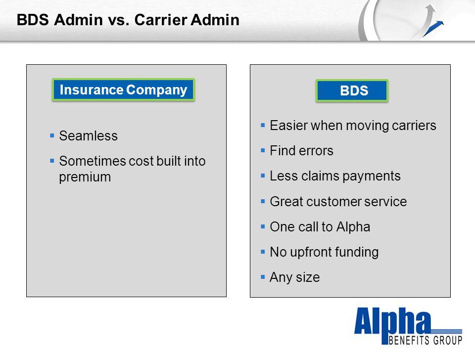 YOUR LOGO BDS Admin vs.