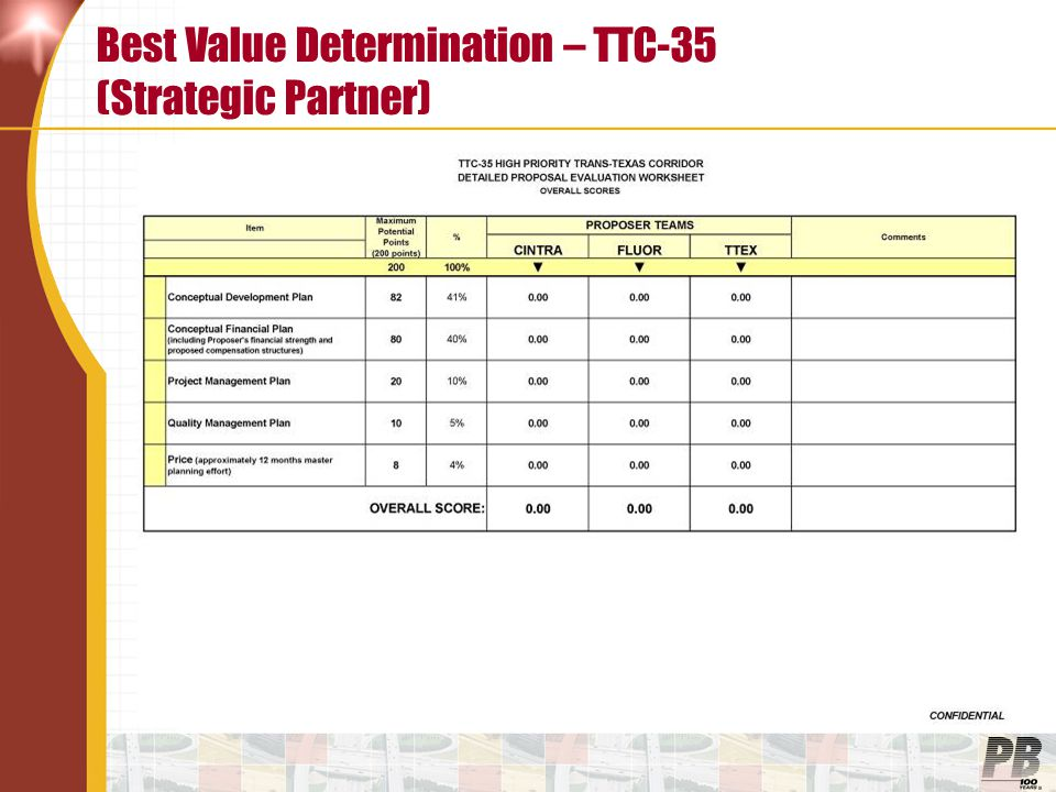 Best Value Determination – TTC-35 (Strategic Partner)