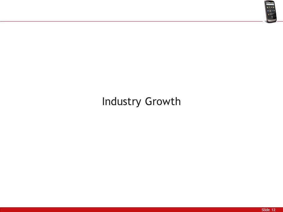 Slide 12 Industry Growth