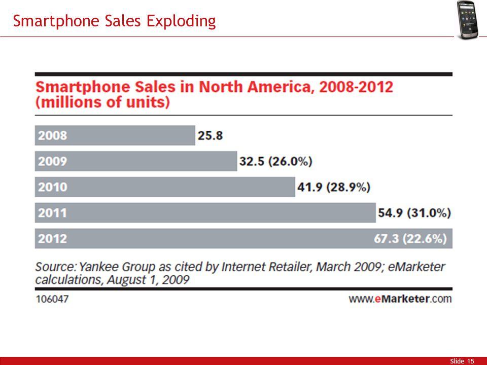 Smartphone Sales Exploding Slide 15