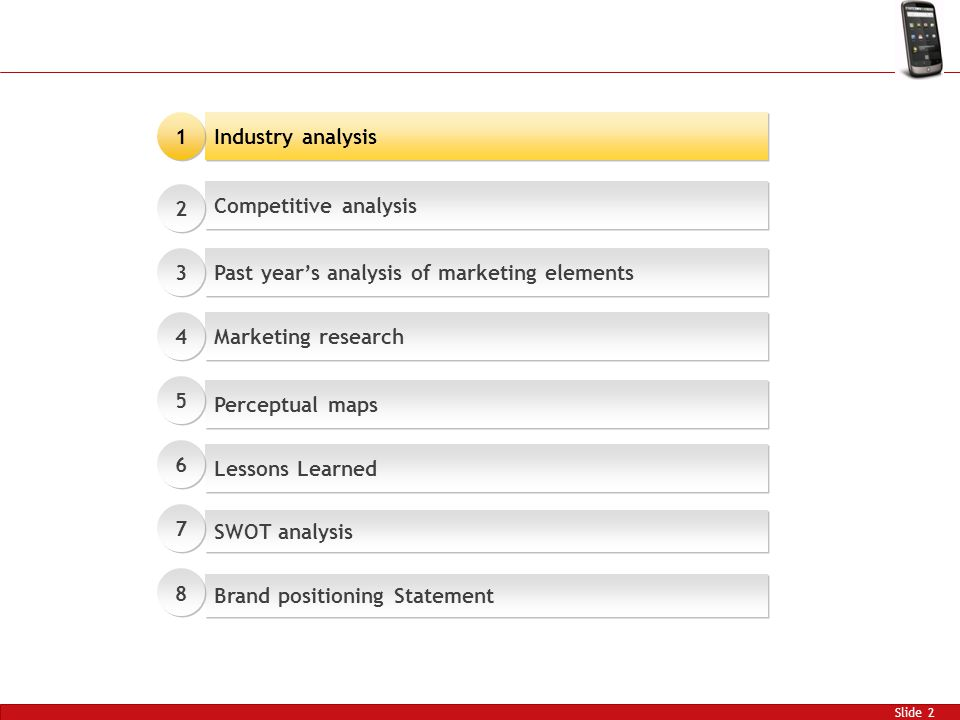 Slide 2 Competitive analysis Past year's analysis of marketing elements Marketing research Perceptual maps Industry analysis Lessons Learned SWOT analysis 1 1 2 2 3 3 4 4 5 5 6 6 7 7 Brand positioning Statement 8 8