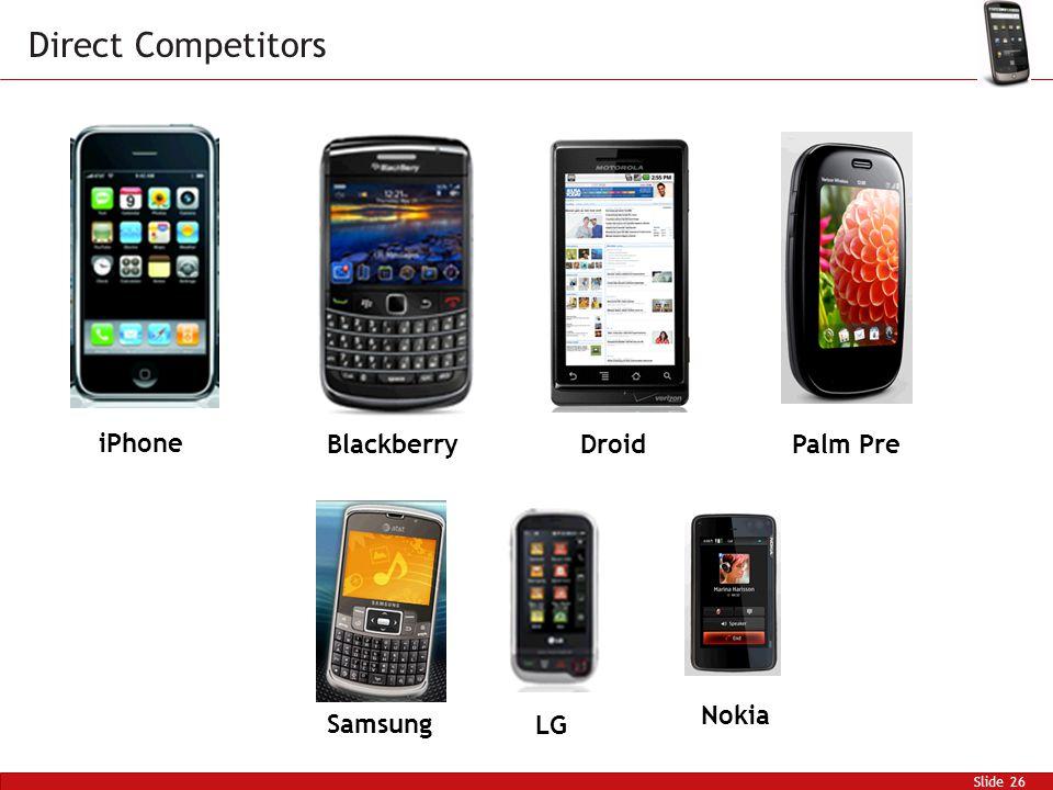 Slide 26 Direct Competitors iPhone BlackberryDroidPalm Pre Samsung LG Nokia