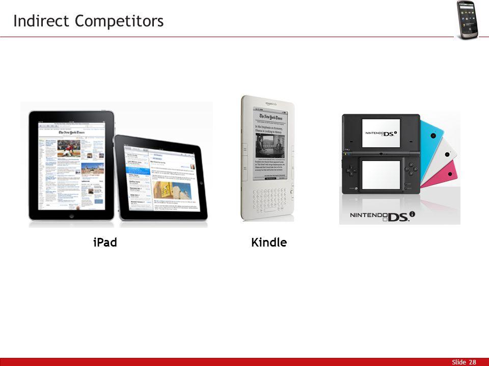 Slide 28 Indirect Competitors iPadKindle