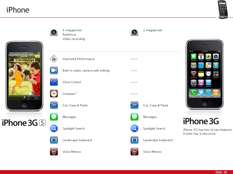 Slide 30 iPhone