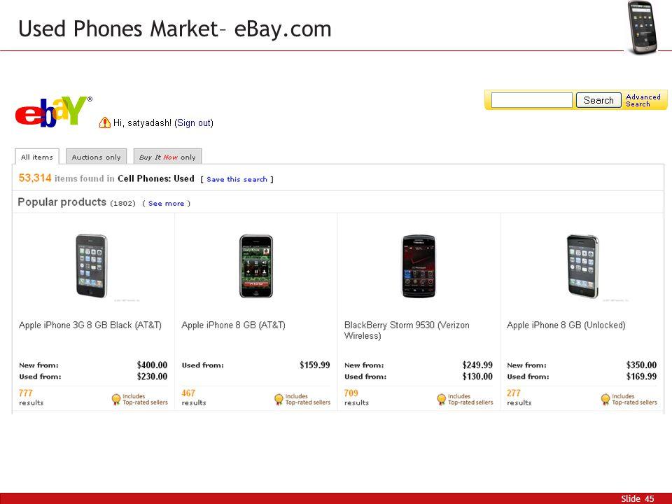 Slide 45 Used Phones Market– eBay.com