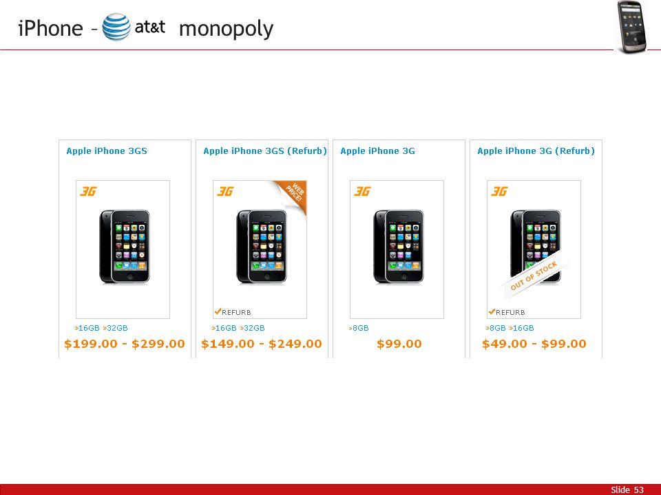 Slide 53 iPhone – monopoly
