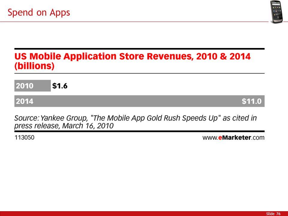 Spend on Apps Slide 76