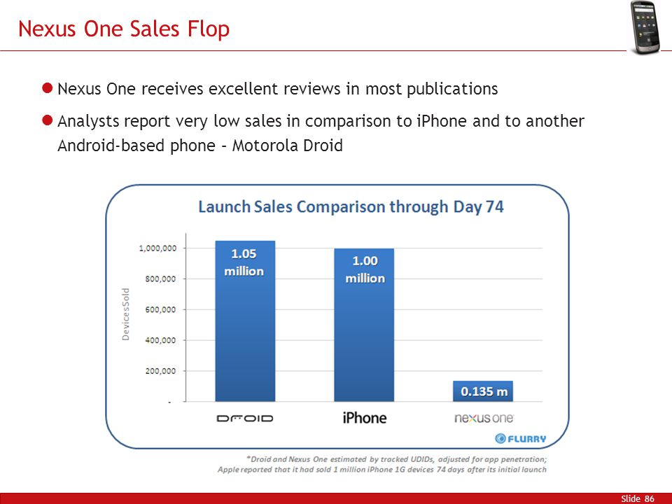Nexus One Sales Flop Slide 86 Nexus One receives excellent reviews in most publications Analysts report very low sales in comparison to iPhone and to another Android-based phone – Motorola Droid