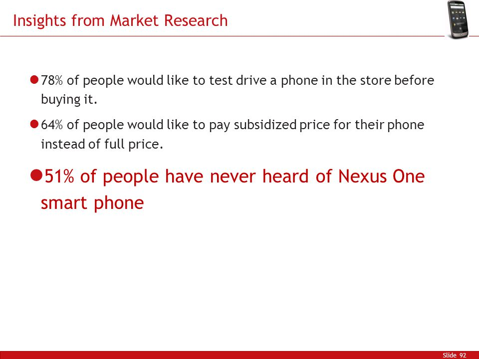 Insights from Market Research 78% of people would like to test drive a phone in the store before buying it.