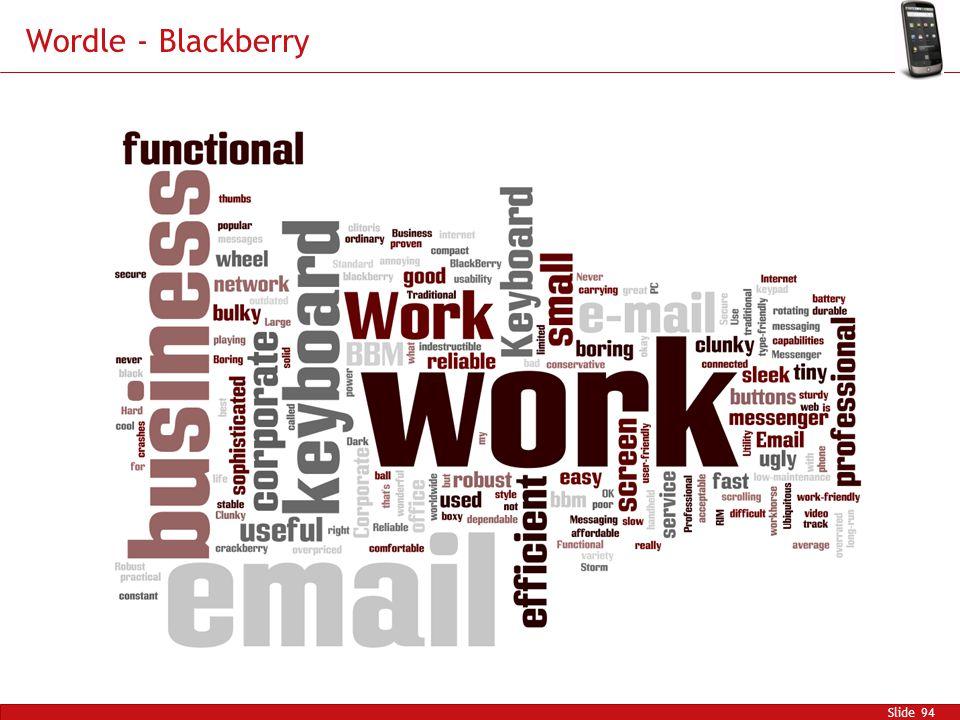 Wordle - Blackberry Slide 94