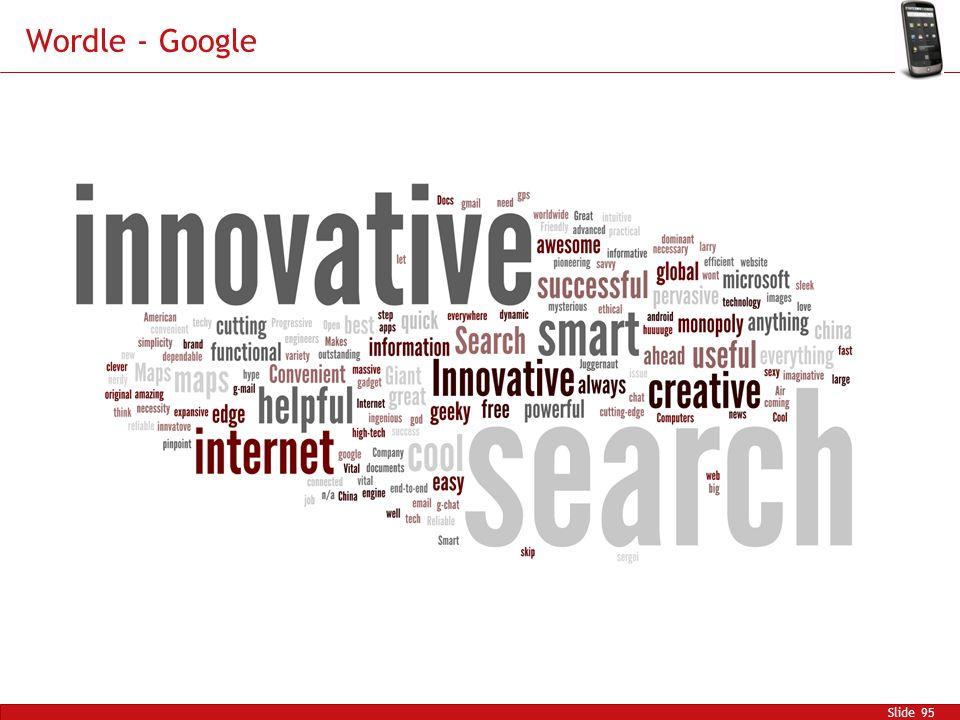 Wordle - Google Slide 95
