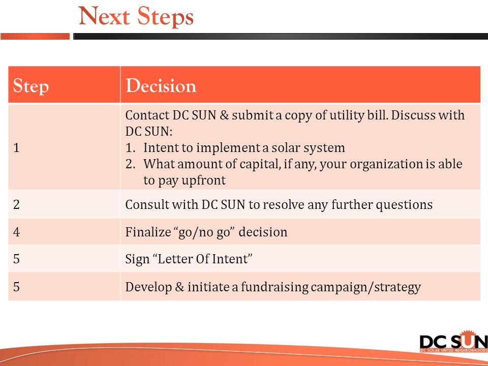 StepDecision 1 Contact DC SUN & submit a copy of utility bill.