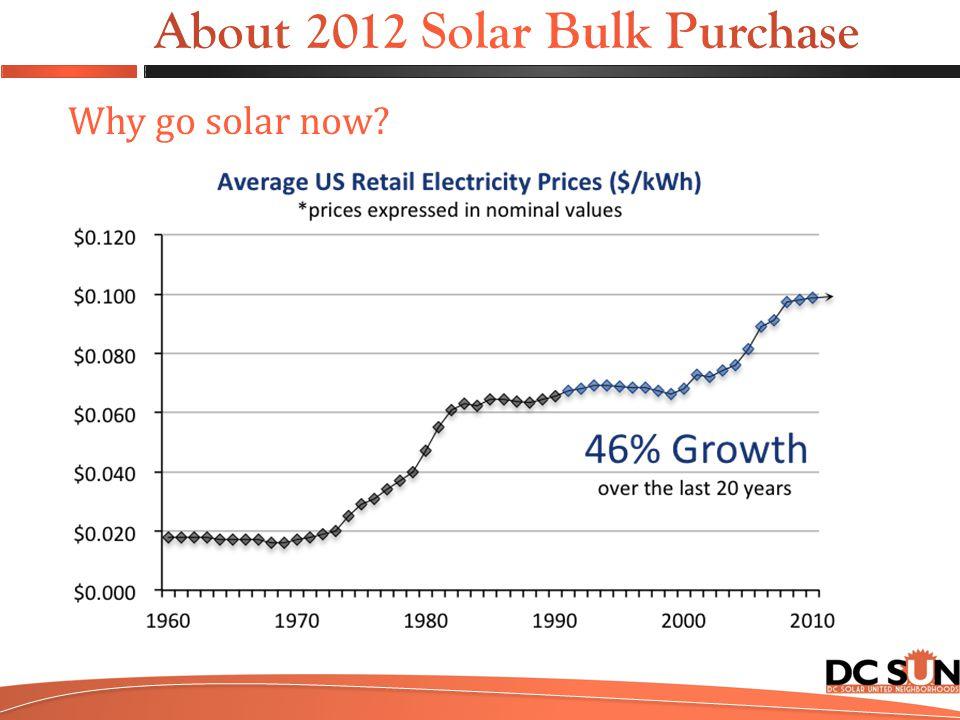 Why go solar now
