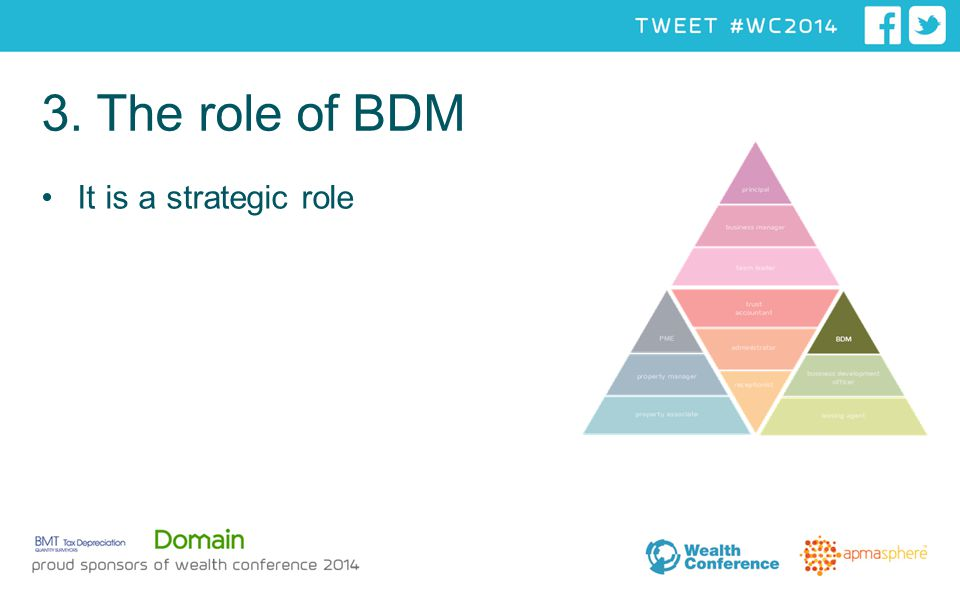 3. The role of BDM It is a strategic role