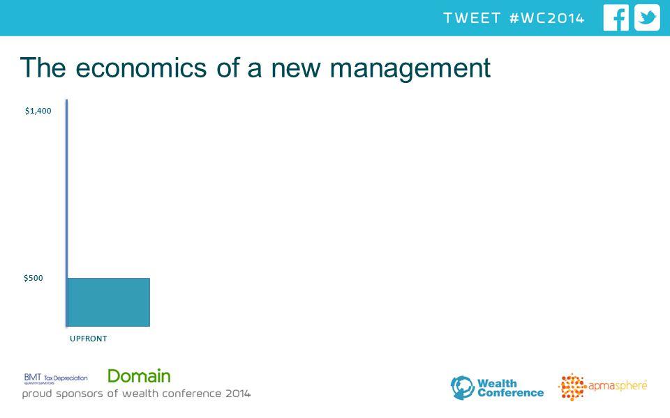 The economics of a new management UPFRONT $1,400 40% $500