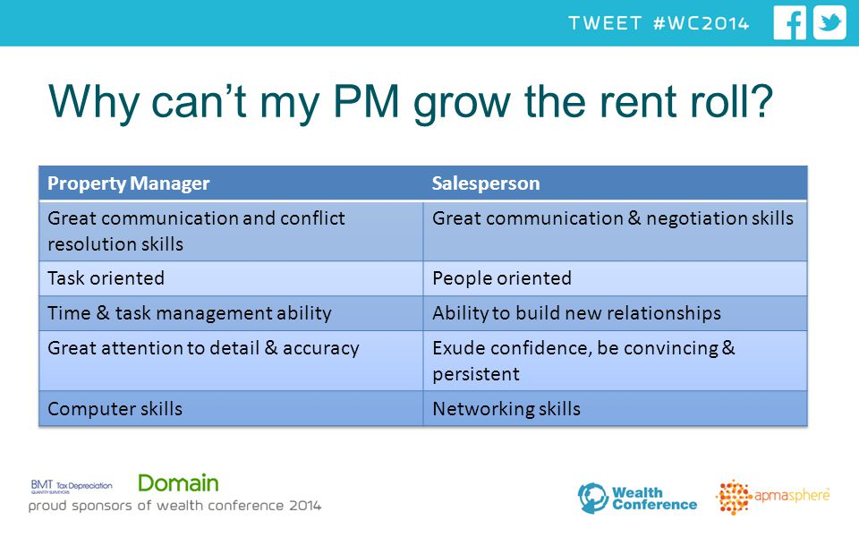 Why can't my PM grow the rent roll