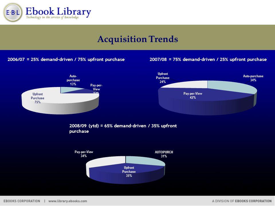 2006/07 = 25% demand-driven / 75% upfront purchase2007/08 = 75% demand-driven / 25% upfront purchase 2008/09 (ytd) = 65% demand-driven / 35% upfront p