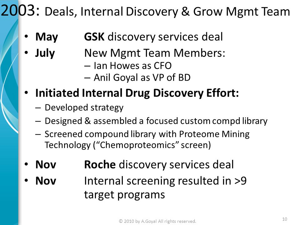 2003: Deals, Internal Discovery & Grow Mgmt Team MayGSK discovery services deal JulyNew Mgmt Team Members: – Ian Howes as CFO – Anil Goyal as VP of BD