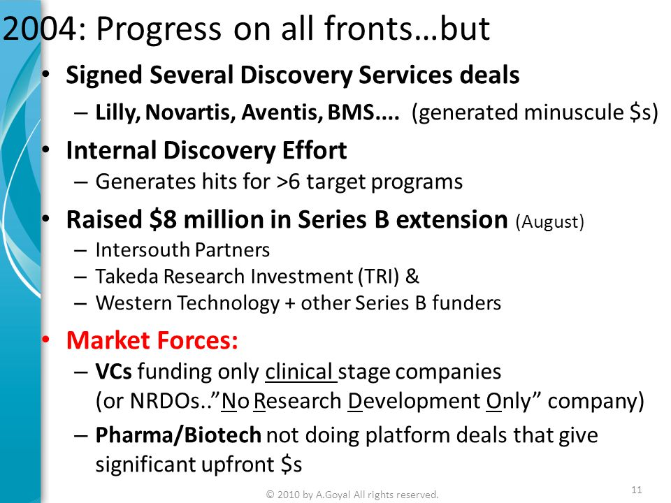 2004: Progress on all fronts…but Signed Several Discovery Services deals – Lilly, Novartis, Aventis, BMS.... (generated minuscule $s) Internal Discove