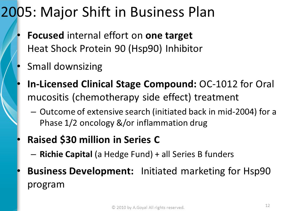 2005: Major Shift in Business Plan Focused internal effort on one target Heat Shock Protein 90 (Hsp90) Inhibitor Small downsizing In-Licensed Clinical