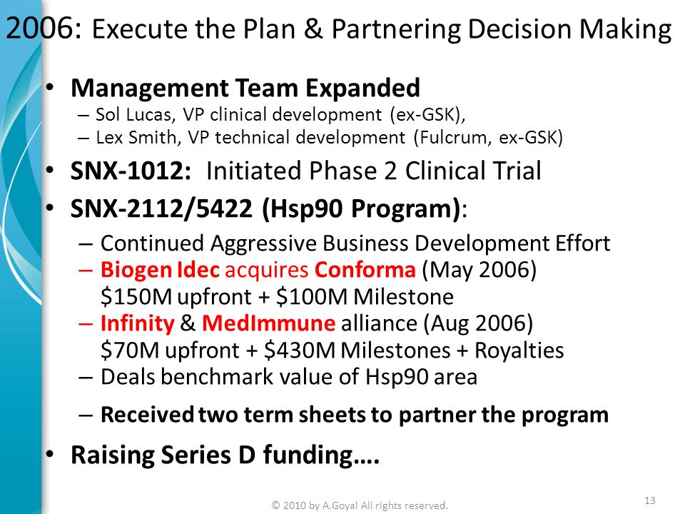2006: Execute the Plan & Partnering Decision Making Management Team Expanded – Sol Lucas, VP clinical development (ex-GSK), – Lex Smith, VP technical
