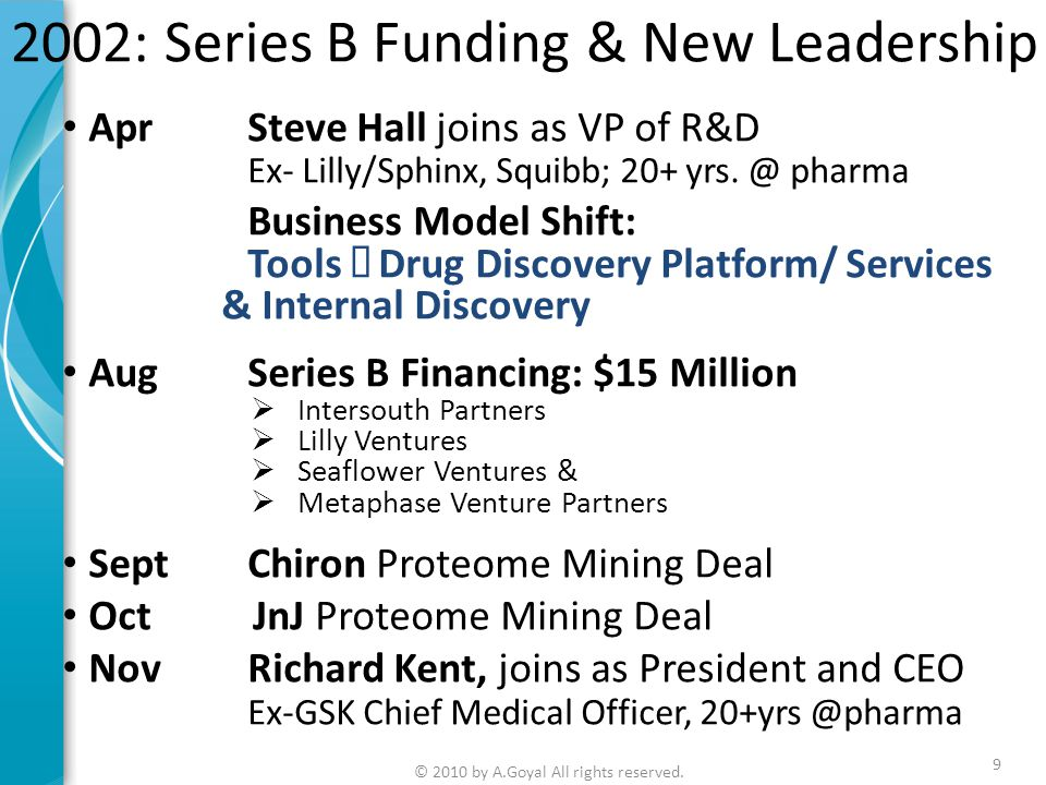 2002: Series B Funding & New Leadership Apr Steve Hall joins as VP of R&D Ex- Lilly/Sphinx, Squibb; 20+ yrs. @ pharma Business Model Shift: Tools  Dr