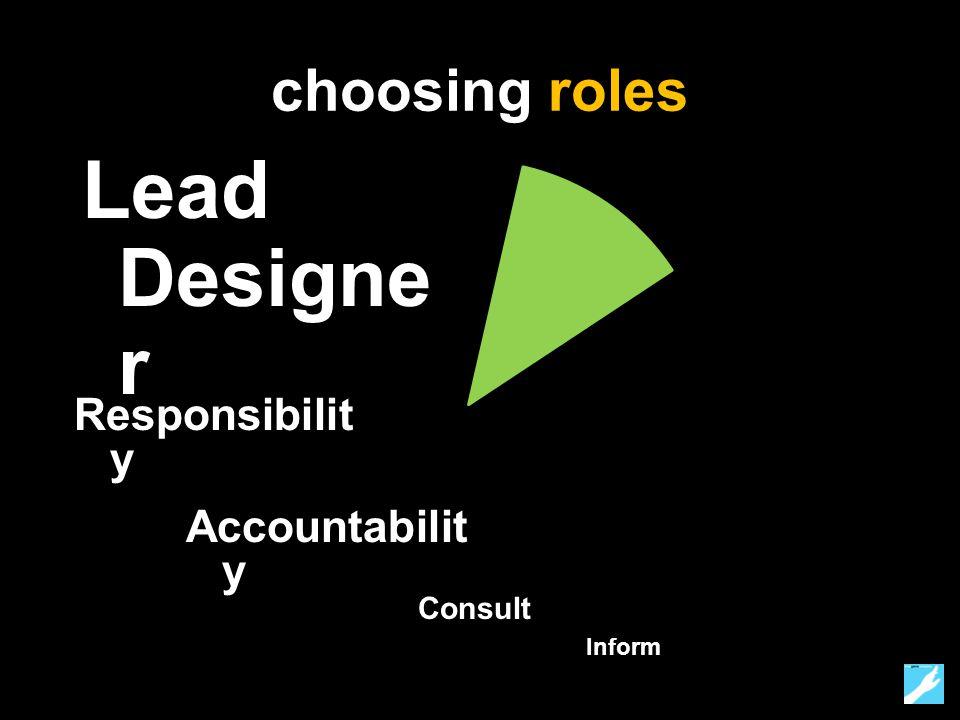 choosing roles Lead Designe r Responsibilit y Accountabilit y Consult Inform