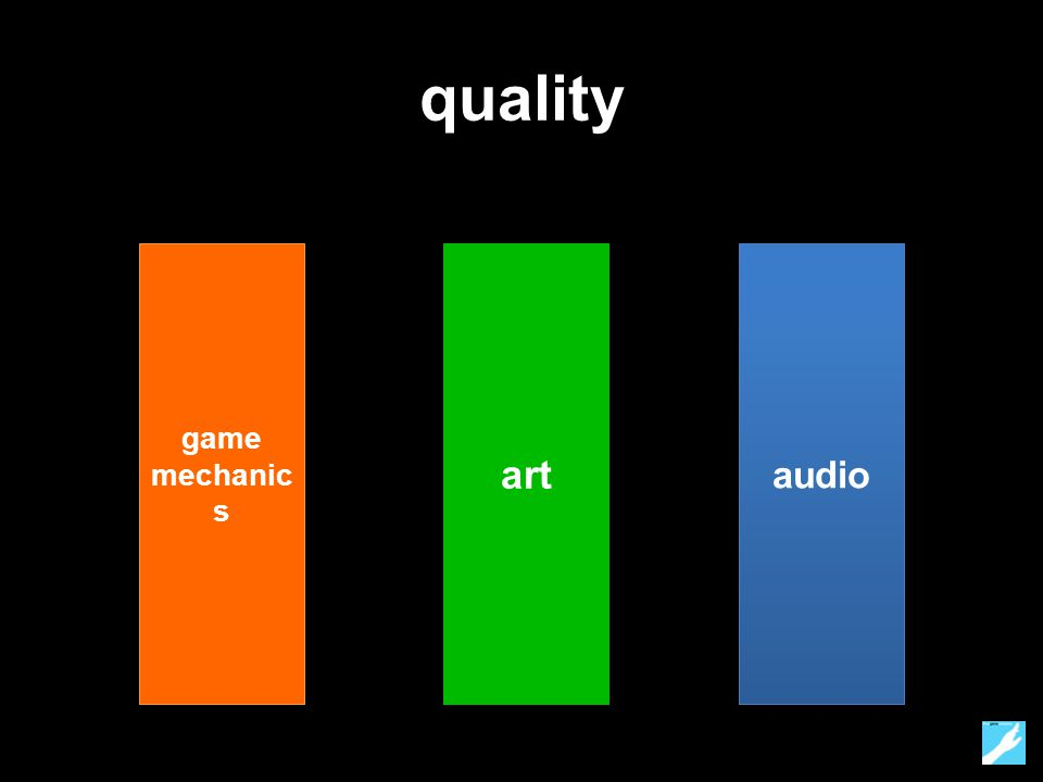 quality game mechanic s art audio