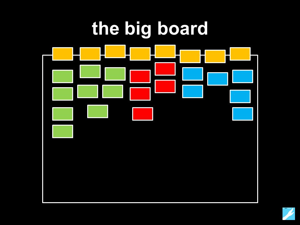 the big board