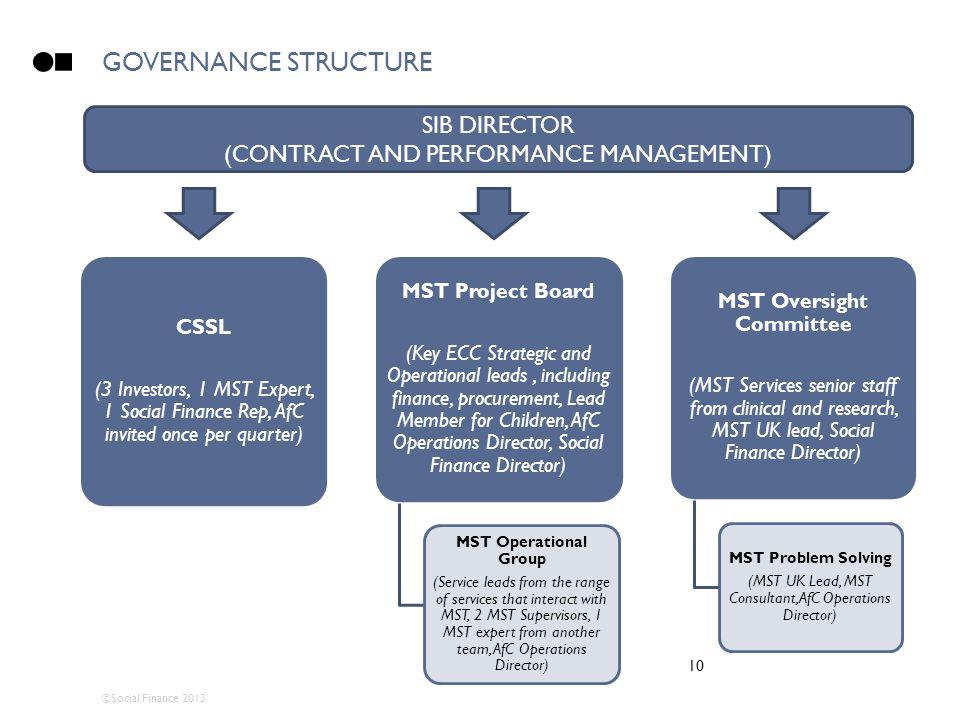 ©Social Finance 2013 10 GOVERNANCE STRUCTURE CSSL (3 Investors, 1 MST Expert, 1 Social Finance Rep, AfC invited once per quarter) MST Project Board (K