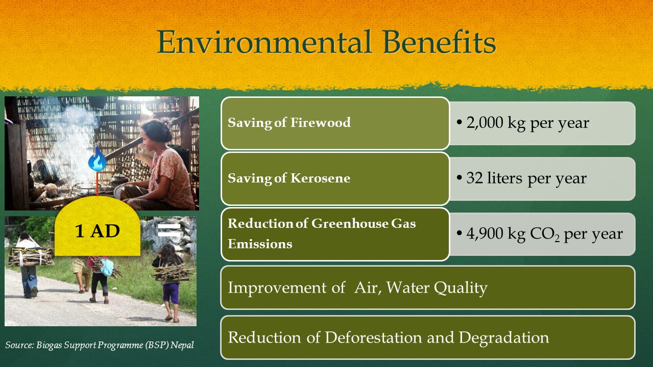 Environmental Benefits Improvement of Air, Water Quality Reduction of Deforestation and Degradation Source: Biogas Support Programme (BSP) Nepal 1 AD