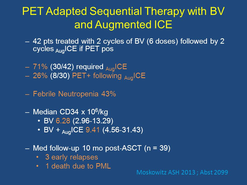 PET Adapted Sequential Therapy with BV and Augmented ICE –42 pts treated with 2 cycles of BV (6 doses) followed by 2 cycles Aug ICE if PET pos –71% (30/42) required Aug ICE –26% (8/30) PET+ following Aug ICE –Febrile Neutropenia 43% –Median CD34 x 10 6 /kg BV 6.28 (2.96-13.29) BV + Aug ICE 9.41 (4.56-31.43) –Med follow-up 10 mo post-ASCT (n = 39) 3 early relapses 1 death due to PML Moskowitz ASH 2013 ; Abst 2099