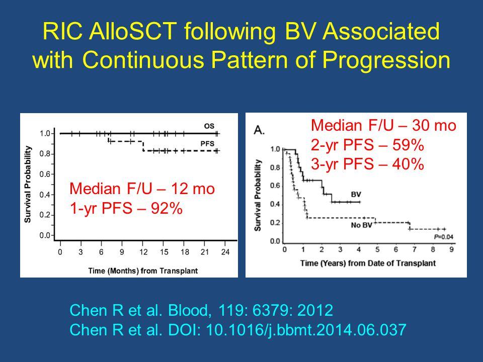 RIC AlloSCT following BV Associated with Continuous Pattern of Progression Median F/U – 30 mo 2-yr PFS – 59% 3-yr PFS – 40% Chen R et al. Blood, 119: