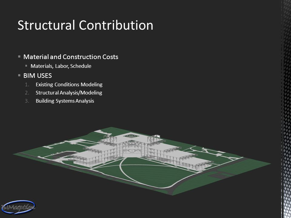 Structural Contribution  Material and Construction Costs  Materials, Labor, Schedule  BIM USES 1.Existing Conditions Modeling 2.Structural Analysis/Modeling 3.Building Systems Analysis