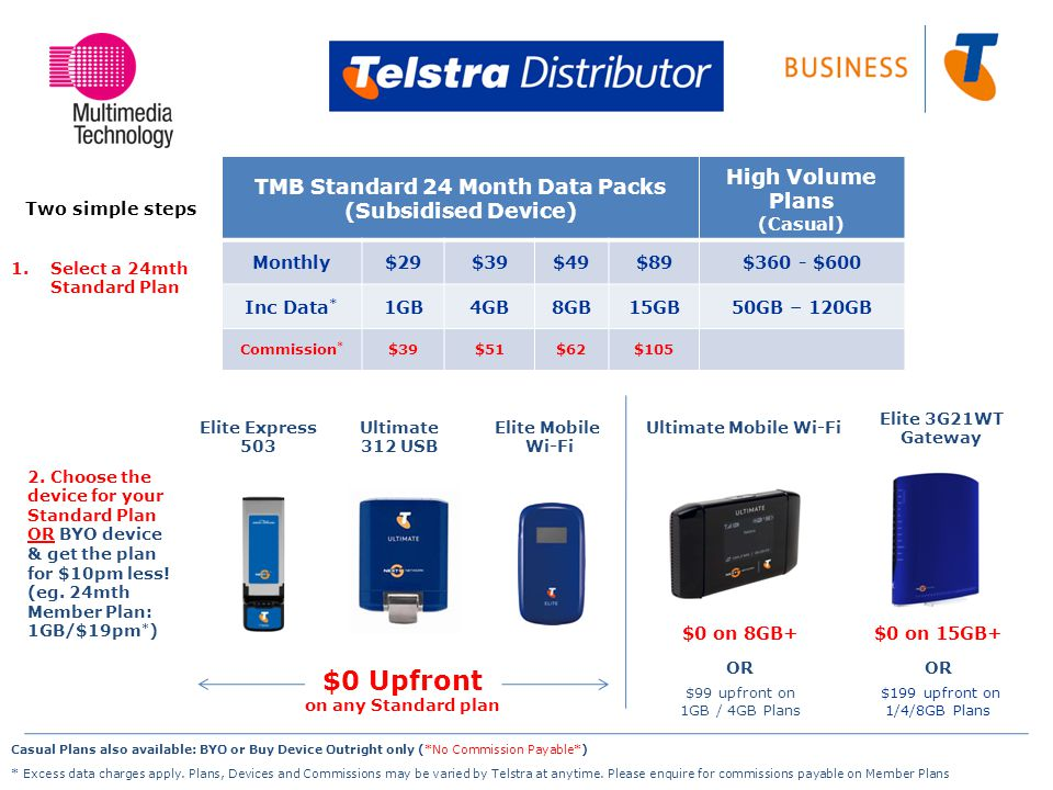 $0 Upfront on any Standard plan TMB Standard 24 Month Data Packs (Subsidised Device) High Volume Plans (Casual) Monthly$29$39$49$89$360 - $600 Inc Data * 1GB4GB8GB15GB50GB – 120GB Two simple steps 1.Select a 24mth Standard Plan 2.
