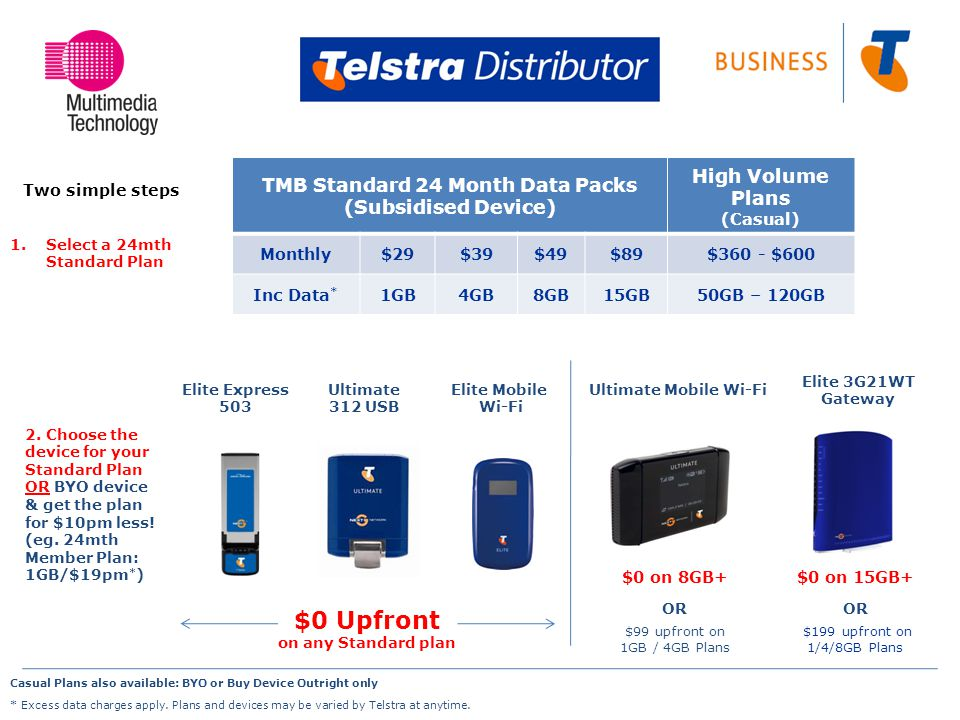 *Customer must have at least one eligible Telstra Business service to apply for a Shared Data Plan and only one plan is allowed per customer.