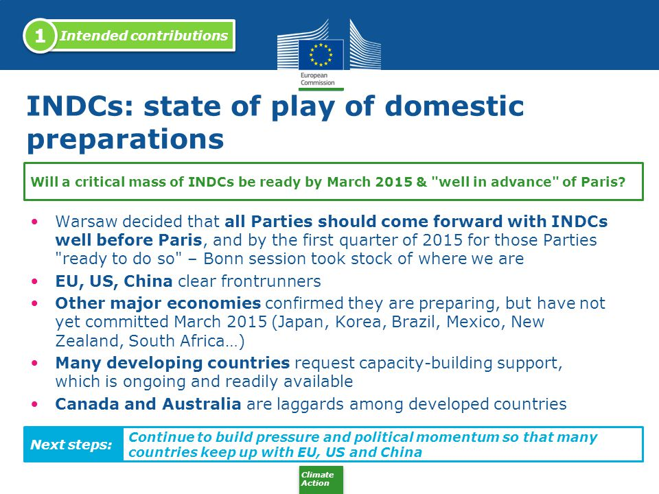 Climate Action INDCs: state of play of domestic preparations Warsaw decided that all Parties should come forward with INDCs well before Paris, and by